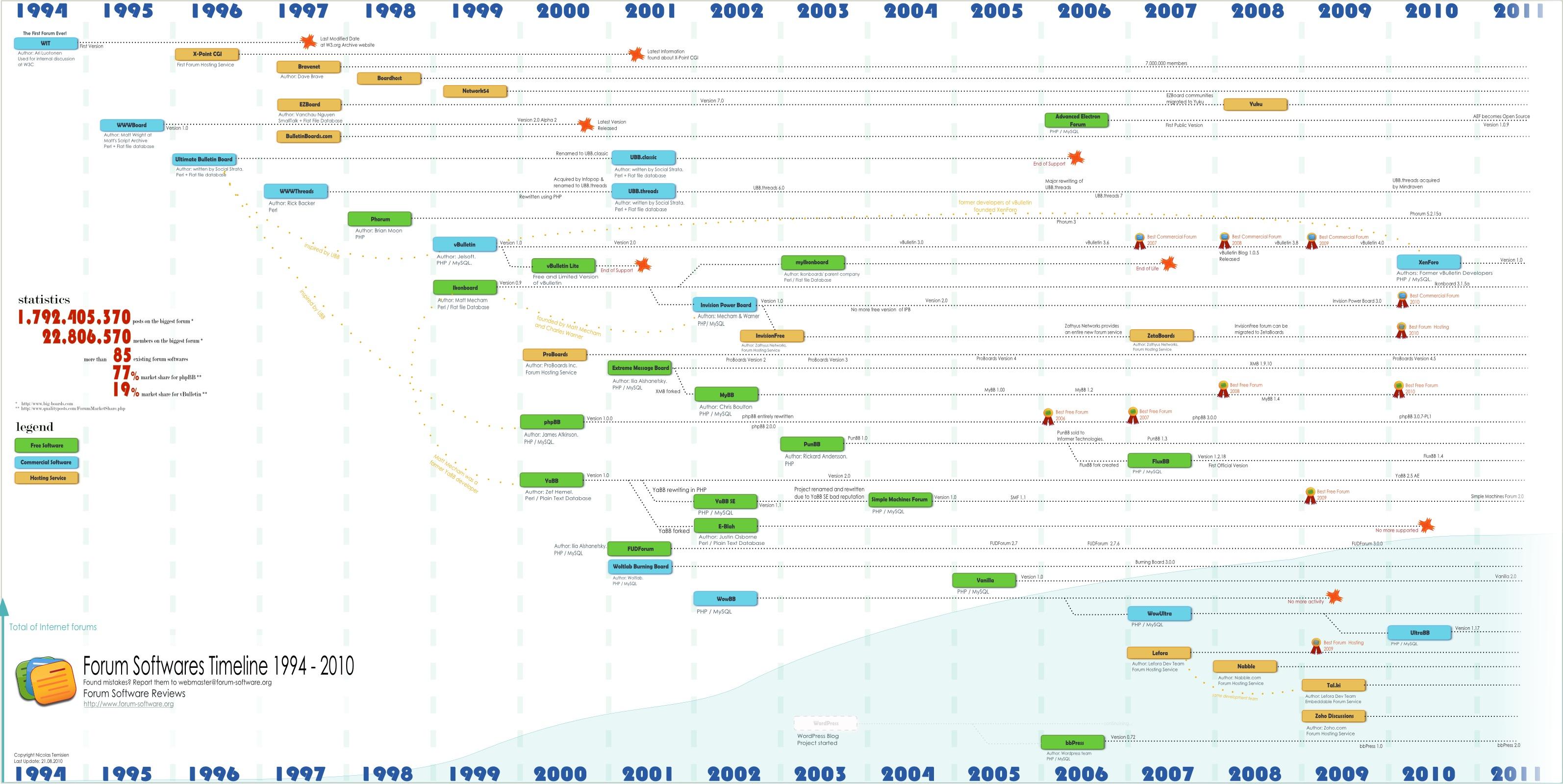 Creating Joomla templates with Artisteer